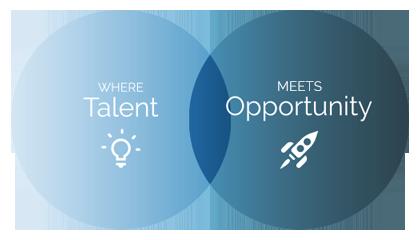 TechTalent | Technical Recruiting | San Diego | California