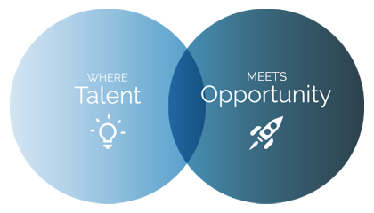 Where talent meets opportunity